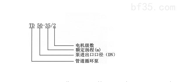 TD管道泵型号意义.png
