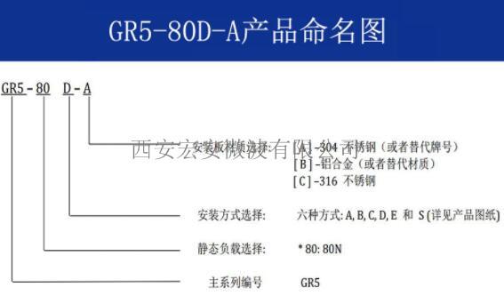 GR5-80D-A命名图.jpg